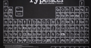 Periodic Table Font